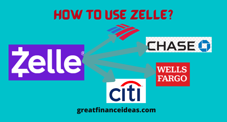 How To Use Zelle