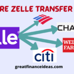 What is Zelle Transfer Limit?
