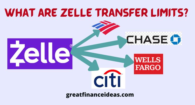 Zelle transfer limit