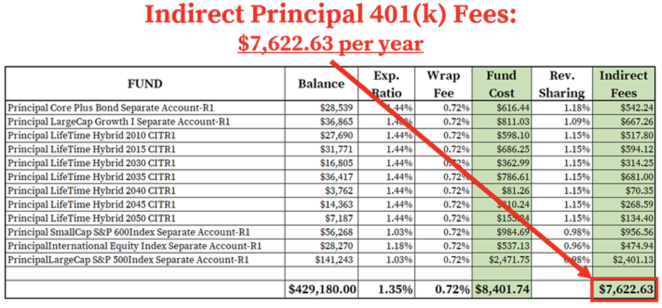 calculating principal 401(K) in a spreadsheet